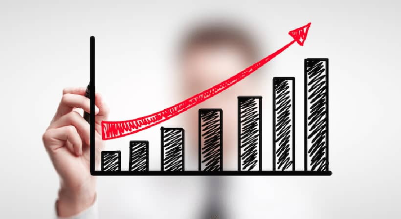 How Important Is Digital Marketing for The Growth Of Your Business?