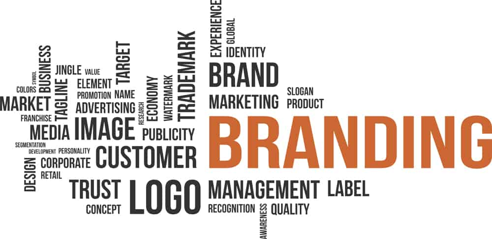 Simple Routes to Improve Ad Results and Strengthen Brand Name